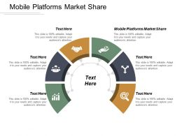 Mobile Platforms Market Share Ppt Powerpoint Presentation File Slides Cpb