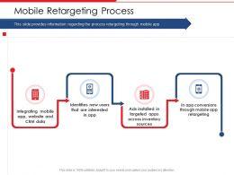 Mobile Retargeting Process Identifies Data Ppt Powerpoint Presentation Tips