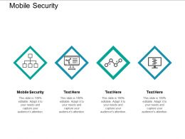 Mobile Security Ppt Powerpoint Presentation Gallery Guidelines Cpb