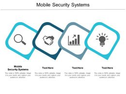 Mobile Security Systems Ppt Powerpoint Presentation Styles Template Cpb