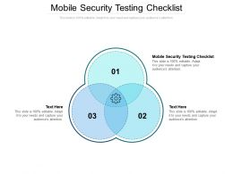 Mobile Security Testing Checklist Ppt Powerpoint Presentation Icon Inspiration Cpb