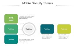 Mobile Security Threats Ppt Powerpoint Presentation Slides Background Cpb