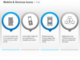 Mobile Services Multi Factor Authentication Chat Webcam Attached To Computers Ppt Icons Graphics
