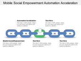 Mobile Social Empowerment Automation Acceleration Social Learning Content Creation