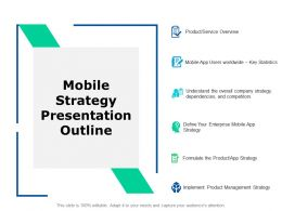 Mobile Strategy Presentation Outline Checklist Ppt Powerpoint Presentation Infographics Grid