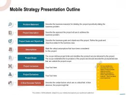 Mobile Strategy Presentation Outline Initiating Ppt Powerpoint Presentation Gallery Smartart