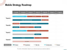 Mobile Strategy Roadmap Cart Enhancements Ppt Powerpoint Presentation Styles Slides