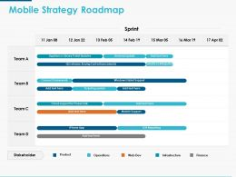 Mobile Strategy Roadmap Ppt Powerpoint Presentation Icon Themes
