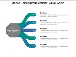 Mobile Telecommunications Value Chain Ppt Powerpoint Presentation Portfolio Visual Aids Cpb