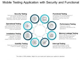 Mobile Testing Application With Security And Functional
