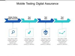 Mobile Testing Digital Assurance Ppt Powerpoint Presentation Slides Cpb