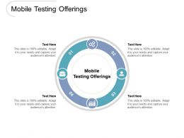 Mobile Testing Offerings Ppt Powerpoint Presentation Ideas Objects Cpb