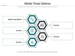 Mobile Threat Defense Ppt Powerpoint Presentation Slides Background Image Cpb