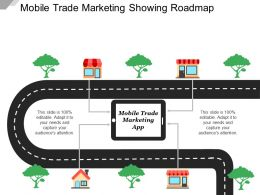 Mobile Trade Marketing Showing Roadmap