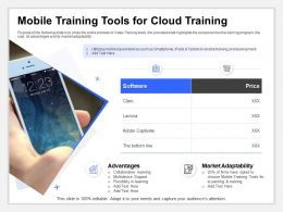 Mobile Training Tools For Cloud Training Captivate Ppt Powerpoint Show
