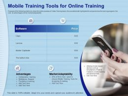 Mobile Training Tools For Online Training Choose Ppt Powerpoint Presentation File Show