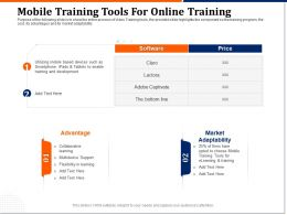 Mobile Training Tools For Online Training Market Ppt Powerpoint Topics