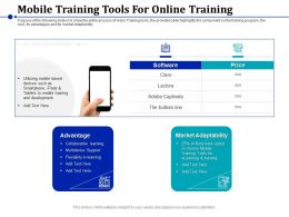 Mobile Training Tools For Online Training Multidevice Support Ppt Designs