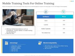 Mobile Training Tools For Online Training Ppt Powerpoint Presentation Show