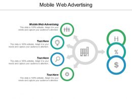Mobile Web Advertising Ppt Powerpoint Presentation Infographic Template Graphics Design Cpb