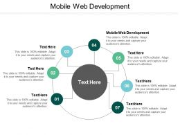 Mobile Web Development Ppt Powerpoint Presentation Ideas Gallery Cpb