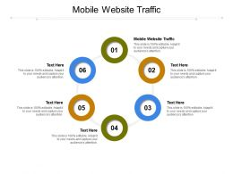 Mobile Website Traffic Ppt Powerpoint Presentation Infographic Template Grid Cpb