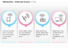 Mobile Wifi Satellite Connection Computer Network Ppt Icons Graphics
