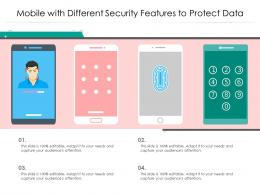 Mobile With Different Security Features To Protect Data