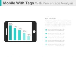 Mobile With Tags With Percentage Analysis Powerpoint Slides