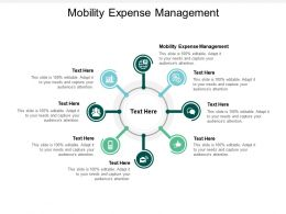 Mobility Expense Management Ppt Powerpoint Presentation Outline Infographics Cpb