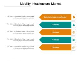 Mobility Infrastructure Market Ppt Powerpoint Presentation Icon Demonstration Cpb