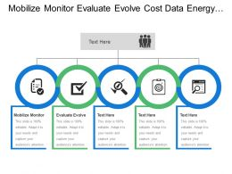 Mobilize Monitor Evaluate Evolve Cost Data Energy Policy