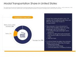 Modal Transportation Share In United States Strengthen Brand Image Railway Company