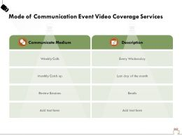 Mode Of Communication Event Video Coverage Services Ppt Powerpoint Presentation Gallery