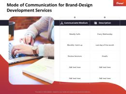 Mode Of Communication For Brand Design Development Services Ppt Ideas