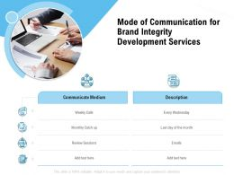 Mode Of Communication For Brand Integrity Development Services Ppt Presentation Files