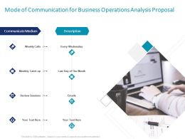 Mode Of Communication For Business Operations Analysis Proposal Ppt Powerpoint Skills