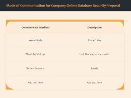 Mode Of Communication For Company Online Database Security Proposal Ppt Clipart