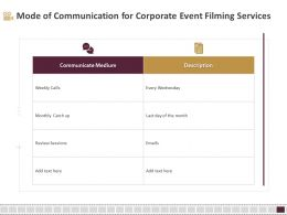 Mode Of Communication For Corporate Event Filming Services Ppt Topics