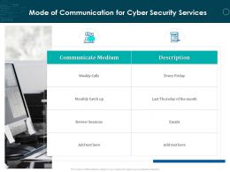 Mode Of Communication For Cyber Security Services Ppt Powerpoint Presentation Styles