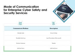 Mode Of Communication For Enterprise Cyber Safety And Security Services Ppt Model