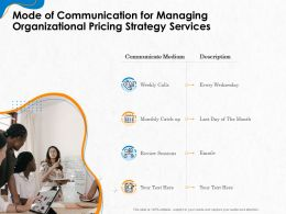 Mode Of Communication For Managing Organizational Pricing Strategy Services Ppt File Slides