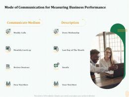 Mode Of Communication For Measuring Business Performance Ppt File Slides