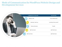 Mode Of Communication For Wordpress Website Design And Development Services Ppt Slides