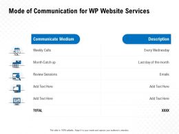 Mode Of Communication For WP Website Services Ppt Powerpoint Presentation Guide