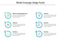 Model Coverage Hedge Funds Ppt Powerpoint Presentation Outline Objects Cpb
