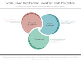 Model Driven Development Powerpoint Slide Information
