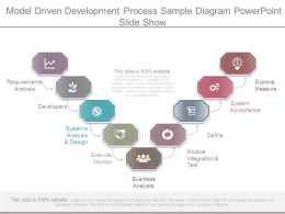 Model Driven Development Process Sample Diagram Powerpoint Slide Show