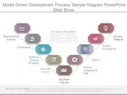 model_driven_development_process_sample_diagram_powerpoint_slide_show_Slide01