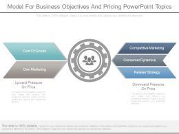 Model For Business Objectives And Pricing Powerpoint Topics